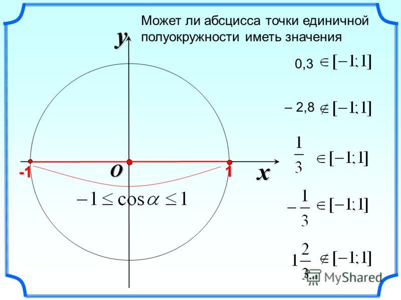 x y O Может ли абсцисса точки единичной полуокружности иметь значения 1 0,3 – 2,8