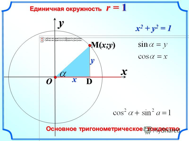 x Единичная окружность r = 1 y O x y D M(x;y) x 2 + y 2 = 1 1 Основное тригонометрическое тождество