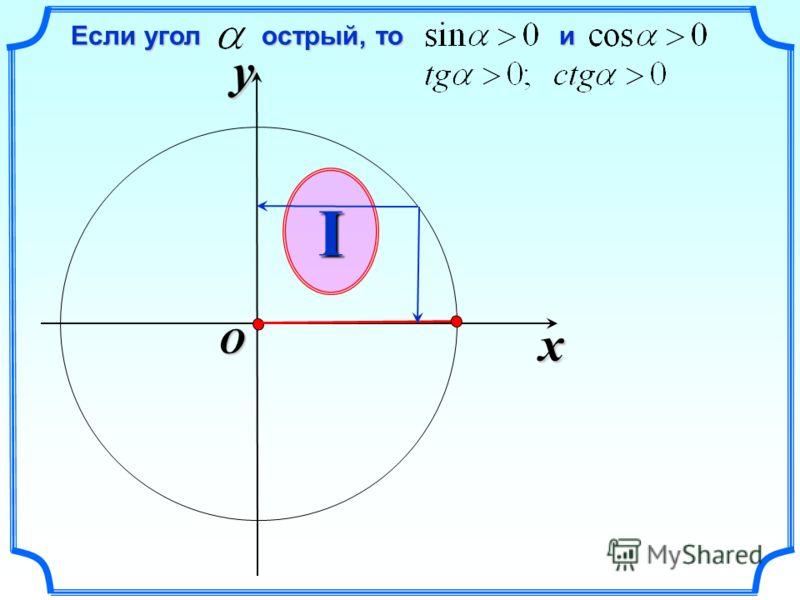 x y O Если угол острый, то и Если угол острый, то и I