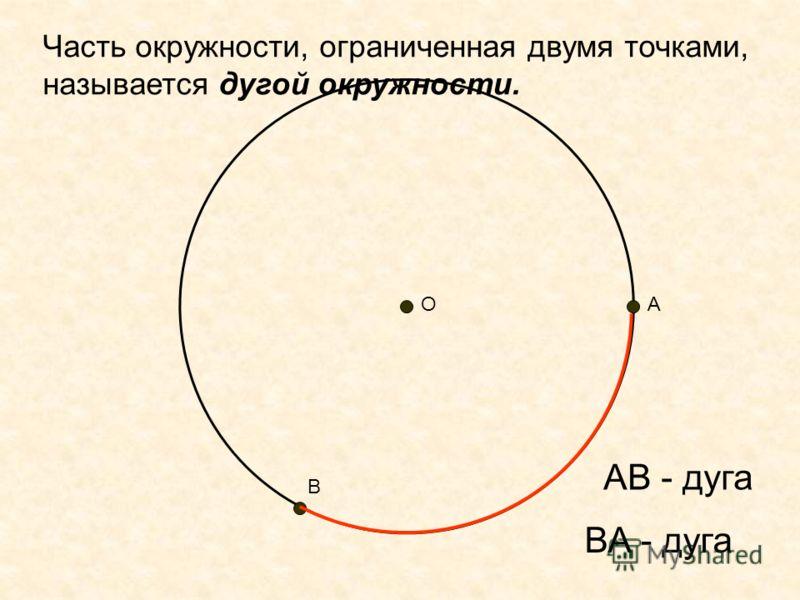 АВ - дуга А В О ВА - дуга Часть окружности, ограниченная двумя точками, называется дугой окружности.