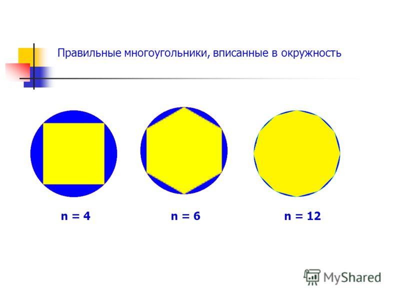 Правильные многоугольники, вписанные в окружность n = 4n = 6n = 12