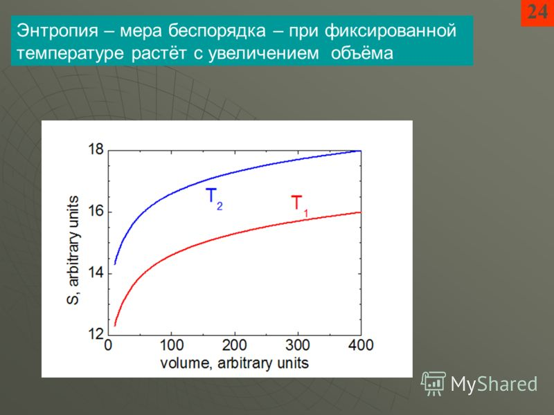 Энтропия – мера беспорядка – при фиксированной температуре растёт с увеличением объёма 24