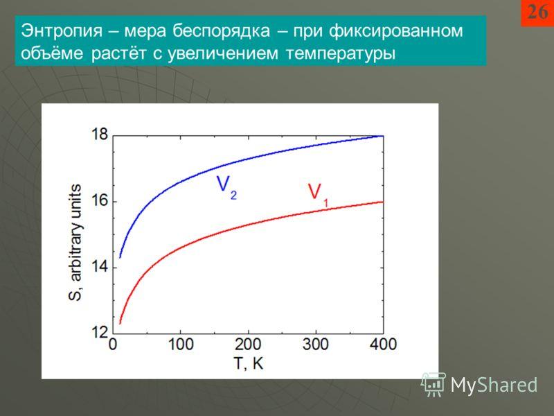26 Энтропия – мера беспорядка – при фиксированном объёме растёт с увеличением температуры