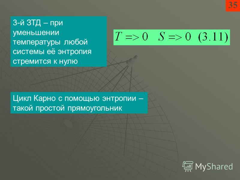 Цикл Карно с помощью энтропии – такой простой прямоугольник 3-й ЗТД – при уменьшении температуры любой системы её энтропия стремится к нулю 35