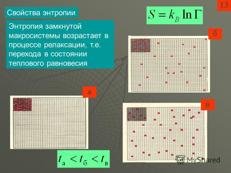 Энтропия замкнутой макросистемы возрастает в процессе релаксации, т.е. перехода в состоянии теплового равновесия Свойства энтропии 13 а б в