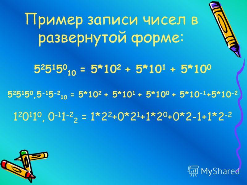 Пример записи чисел в развернутой форме: 5 2 5 1 5 0 10 = 5*10 2 + 5*10 1 + 5*10 0 5 2 5 1 5 0,5 -1 5 -2 10 = 5*10 2 + 5*10 1 + 5*10 0 + 5*10 -1 +5*10 -2 1 2 0 1 1 0, 0 -1 1 -2 2 = 1*2 2 +0*2 1 +1*2 0 +0*2-1+1*2 -2