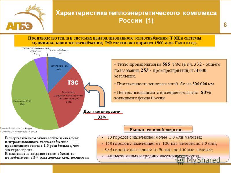 88 Характеристика теплоэнергетического комплекса России (1) ТЭС Тепло производится на 585 ТЭС (в т.ч. 332 - общего пользования, 253 - промпредприятий) и 74 000 котельных. Протяженность тепловых сетей -более 200 000 км. Централизованным отоплением охв