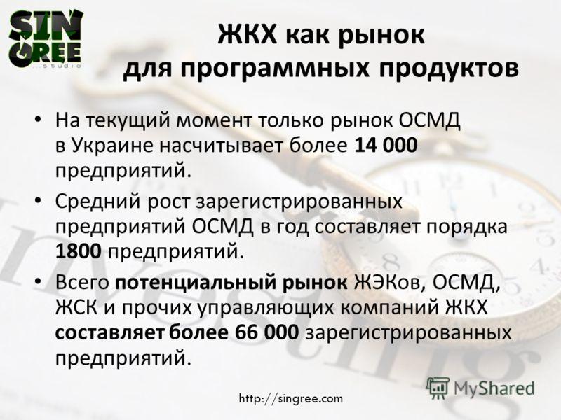 На текущий момент только рынок ОСМД в Украине насчитывает более 14 000 предприятий. Средний рост зарегистрированных предприятий ОСМД в год составляет порядка 1800 предприятий. Всего потенциальный рынок ЖЭКов, ОСМД, ЖСК и прочих управляющих компаний Ж