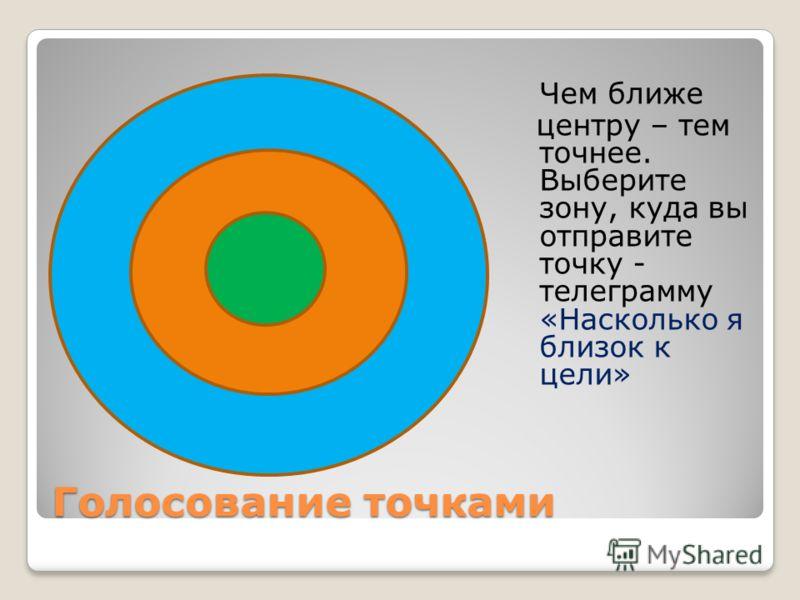 Голосование точками Чем ближе центру – тем точнее. Выберите зону, куда вы отправите точку - телеграмму «Насколько я близок к цели»