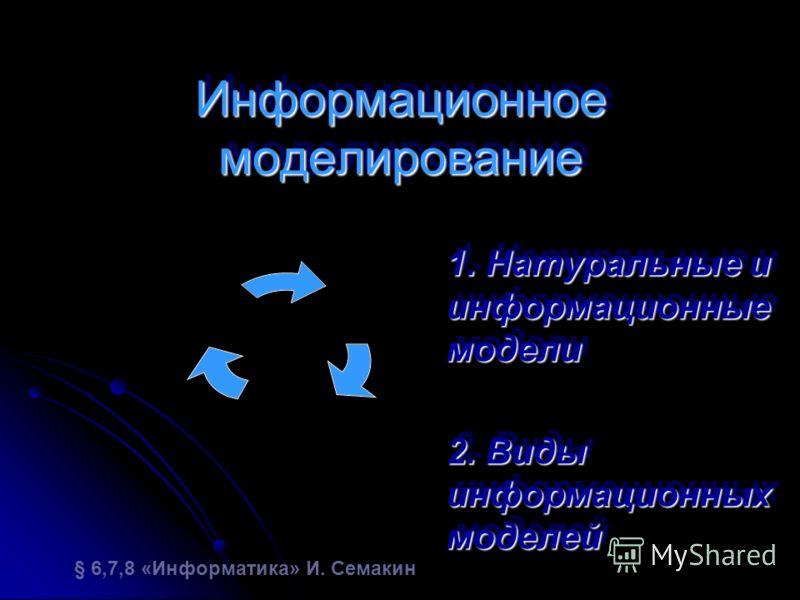 Информационное моделирование 1. Натуральные и информационные модели 2. Виды информационных моделей 1. Натуральные и информационные модели 2. Виды информационных моделей § 6,7,8 «Информатика» И. Семакин