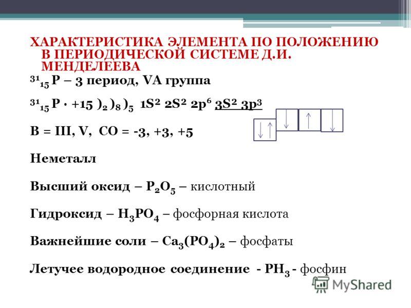 ХАРАКТЕРИСТИКА ЭЛЕМЕНТА ПО ПОЛОЖЕНИЮ В ПЕРИОДИЧЕСКОЙ СИСТЕМЕ Д.И. МЕНДЕЛЕЕВА 31 15 Р – 3 период, VA группа 31 15 Р · +15 ) 2 ) 8 ) 5 1S² 2S² 2p 3S² 3p 3 B = III, V, СО = -3, +3, +5 Неметалл Высший оксид – Р 2 О 5 – кислотный Гидроксид – Н 3 РО 4 – фо