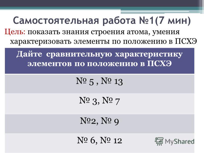 Самостоятельная работа 1(7 мин) Цель: показать знания строения атома, умения характеризовать элементы по положению в ПСХЭ Дайте сравнительную характеристику элементов по положению в ПСХЭ 5, 13 3, 7 2, 9 6, 12