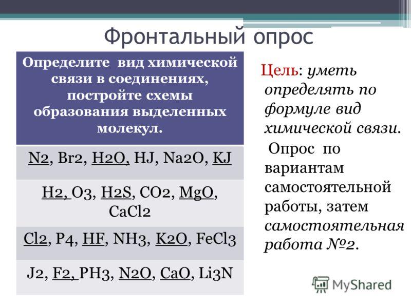 Фронтальный опрос Определите вид химической связи в соединениях, постройте схемы образования выделенных молекул. N2, Br2, H2O, HJ, Na2O, KJ H2, O3, H2S, CO2, MgO, CaCl2 Cl2, P4, HF, NH3, K2O, FeCl3 J2, F2, PH3, N2O, CaO, Li3N Цель: уметь определять п