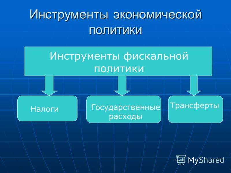 Инструменты экономической политики Инструменты фискальной политики Налоги Государственные расходы Трансферты