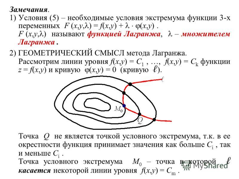 Замечания. 1)Условия (5) – необходимые условия экстремума функции 3-х переменных F (x,y, ) = f(x,y) + (x,y). F (x,y, ) называют функцией Лагранжа, – множителем Лагранжа. 2) ГЕОМЕТРИЧЕСКИЙ СМЫСЛ метода Лагранжа. Рассмотрим линии уровня f(x,y) = C 1, …