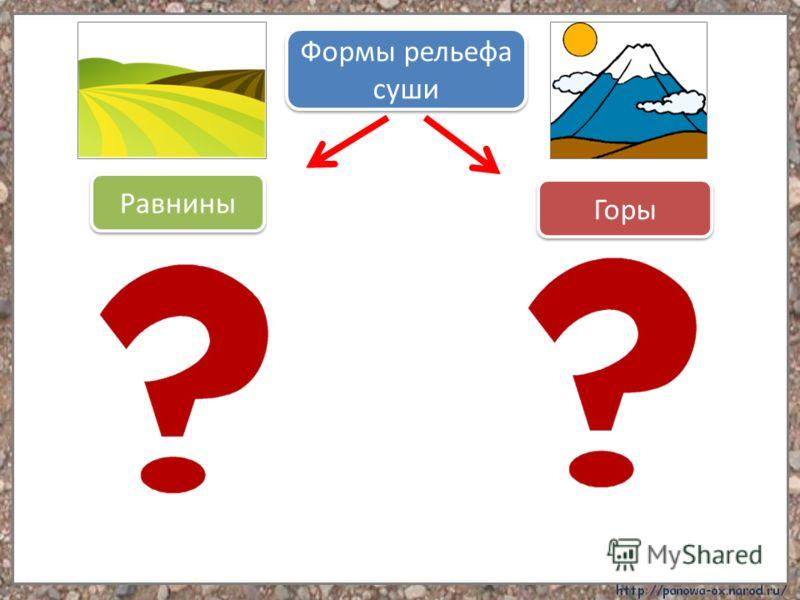 Формы рельефа суши Плоскогорья (500 – 800 м) Плоскогорья (500 – 800 м) Возвышенности (200 – 500 м) Возвышенности (200 – 500 м) Низменности (0 – 200 м) Низменности (0 – 200 м) Низкие (до 1000 м) Низкие (до 1000 м) Средние (1000 – 2000 м) Средние (1000