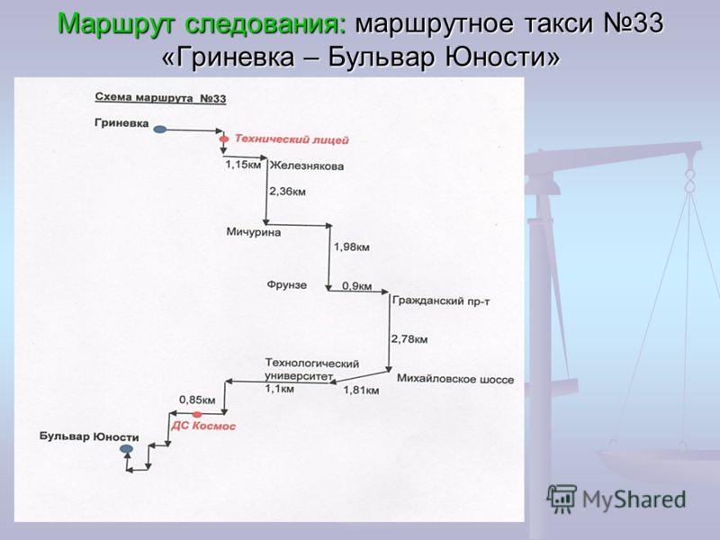 Маршрут следования: маршрутное такси 33 «Гриневка – Бульвар Юности»