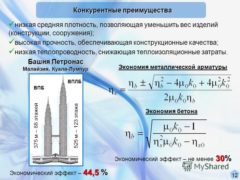 низкая средняя плотность, позволяющая уменьшить вес изделий (конструкции, сооружения); высокая прочность, обеспечивающая конструкционные качества; низкая теплопроводность, снижающая теплоизоляционные затраты. Конкурентные преимущества 1212 Башня Петр