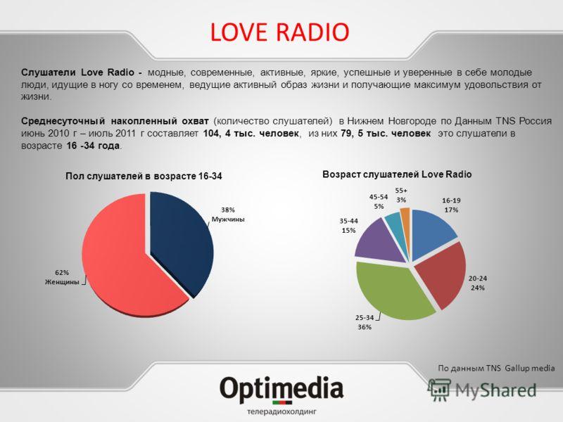 LOVE RADIO Слушатели Love Radio - модные, современные, активные, яркие, успешные и уверенные в себе молодые люди, идущие в ногу со временем, ведущие активный образ жизни и получающие максимум удовольствия от жизни. Среднесуточный накопленный охват (к