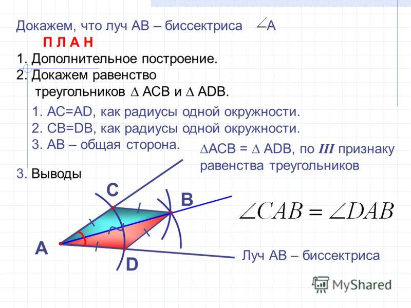 Докажем, что луч АВ – биссектриса А П Л А Н 1.Дополнительное построение. 2.Докажем равенство треугольников АСВ и АDB. 3. Выводы А В С D 1.АС=АD, как радиусы одной окружности. 2.СВ=DB, как радиусы одной окружности. 3.АВ – общая сторона. АСВ = АDВ, по