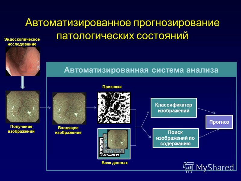 Автоматизированное прогнозирование патологических состояний Получение изображений Эндоскопическое исследование Поиск изображений по содержанию Классификатор изображений Признаки Прогноз Входящее изображение База данных Автоматизированная система анал
