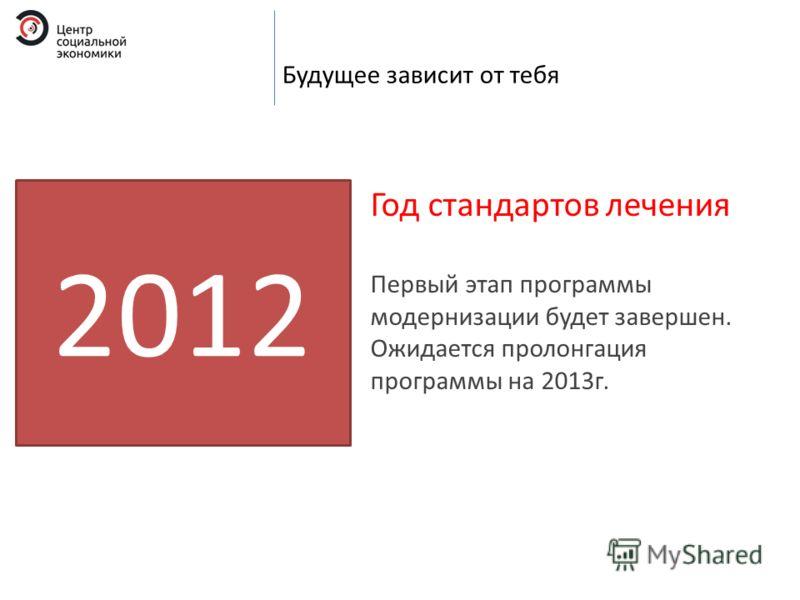 Будущее зависит от тебя 2012 Год стандартов лечения Первый этап программы модернизации будет завершен. Ожидается пролонгация программы на 2013г.