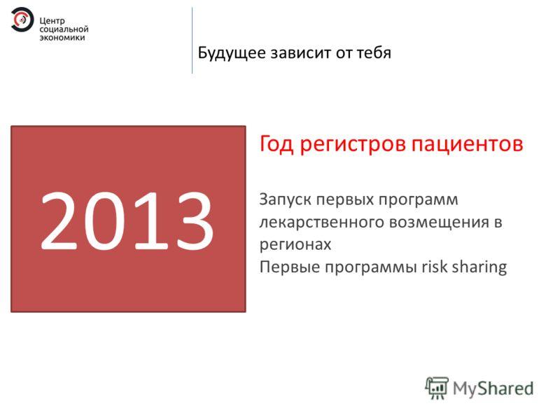 Будущее зависит от тебя 2013 Год регистров пациентов Запуск первых программ лекарственного возмещения в регионах Первые программы risk sharing