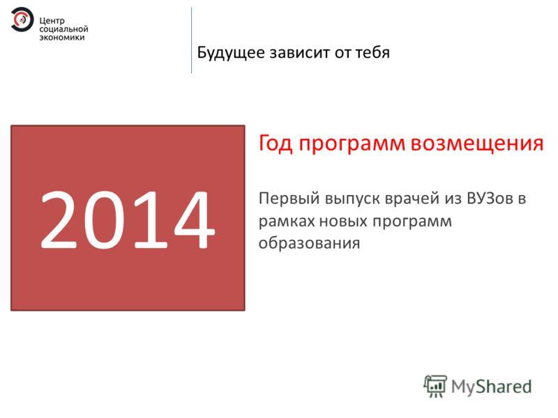 Будущее зависит от тебя 2014 Год программ возмещения Первый выпуск врачей из ВУЗов в рамках новых программ образования