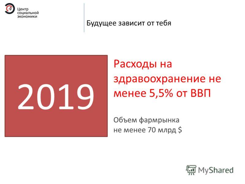 Будущее зависит от тебя 2019 Расходы на здравоохранение не менее 5,5% от ВВП Объем фармрынка не менее 70 млрд $