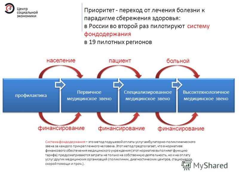 профилактика Первичное медицинское звено Специализированное медицинское звено Высоктехнологичное медицинское звено Приоритет - переход от лечения болезни к парадигме сбережения здоровья: в России во второй раз пилотируют систему фондодержания в 19 пи