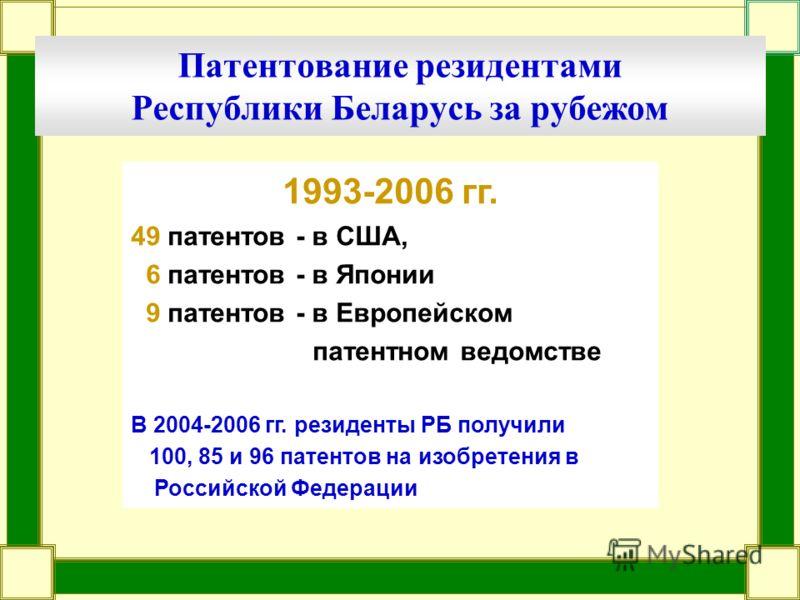 Патентование резидентами Республики Беларусь за рубежом 1993-2006 гг. 49 патентов - в США, 6 патентов - в Японии 9 патентов - в Европейском патентном ведомстве В 2004-2006 гг. резиденты РБ получили 100, 85 и 96 патентов на изобретения в Российской Фе