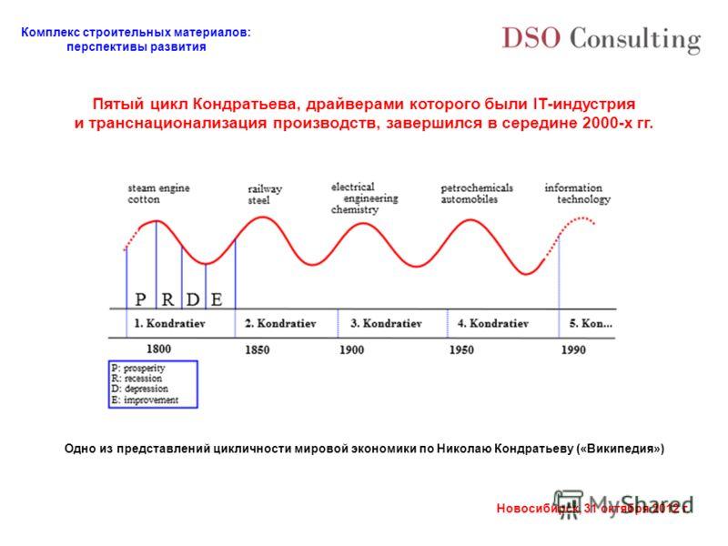 Комплекс строительных материалов: перспективы развития Новосибирск, 31 октября 2012 г. Пятый цикл Кондратьева, драйверами которого были IT-индустрия и транснационализация производств, завершился в середине 2000-х гг. Одно из представлений цикличности