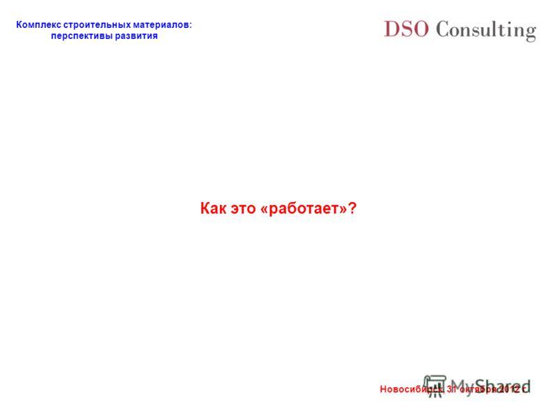 Комплекс строительных материалов: перспективы развития Новосибирск, 31 октября 2012 г. Как это «работает»?