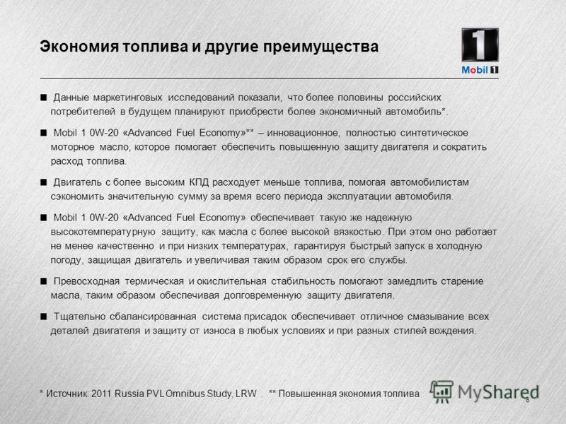 6 Экономия топлива и другие преимущества Данные маркетинговых исследований показали, что более половины российских потребителей в будущем планируют приобрести более экономичный автомобиль*. Mobil 1 0W-20 «Advanced Fuel Economy»** – инновационное, пол