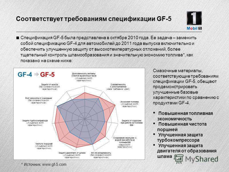 7 Соответствует требованиям спецификации GF-5 Спецификация GF-5 была представлена в октябре 2010 года. Ее задача – заменить собой спецификацию GF-4 для автомобилей до 2011 года выпуска включительно и обеспечить улучшенную защиту от высокотемпературны