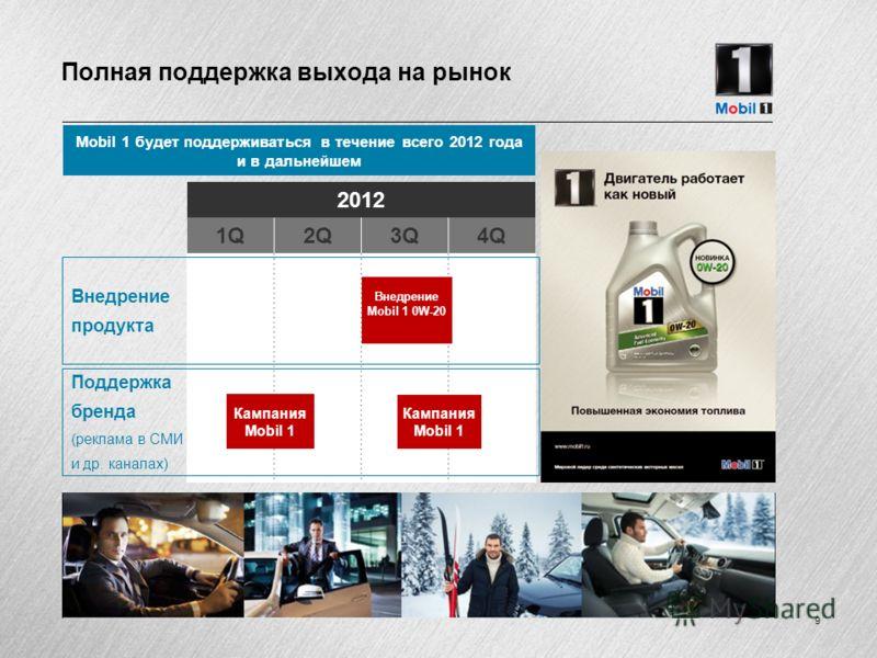 2012 1Q2Q3Q4Q Полная поддержка выхода на рынок Кампания Mobil 1 Кампания Mobil 1 Внедрение Mobil 1 0W-20 Поддержка бренда (реклама в СМИ и др. каналах) Внедрение продукта Mobil 1 будет поддерживаться в течение всего 2012 года и в дальнейшем 9