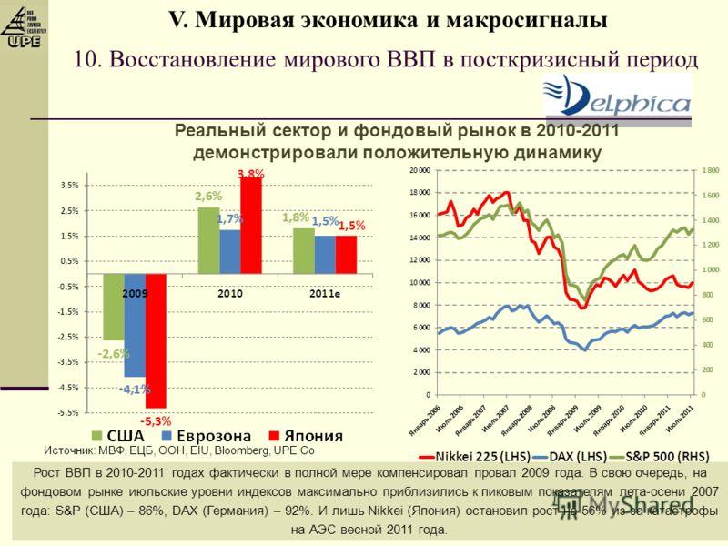 10. Восстановление мирового ВВП в посткризисный период Рост ВВП в 2010-2011 годах фактически в полной мере компенсировал провал 2009 года. В свою очередь, на фондовом рынке июльские уровни индексов максимально приблизились к пиковым показателям лета-