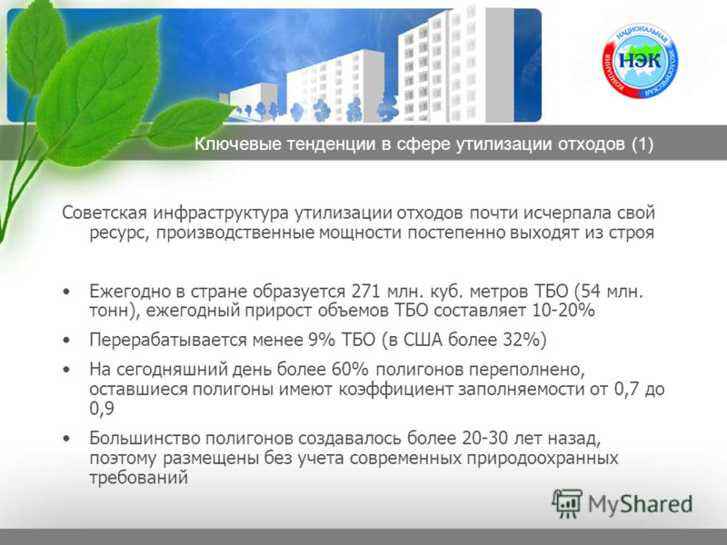 Ключевые тенденции в сфере утилизации отходов (1) Советская инфраструктура утилизации отходов почти исчерпала свой ресурс, производственные мощности постепенно выходят из строя Ежегодно в стране образуется 271 млн. куб. метров ТБО (54 млн. тонн), еже