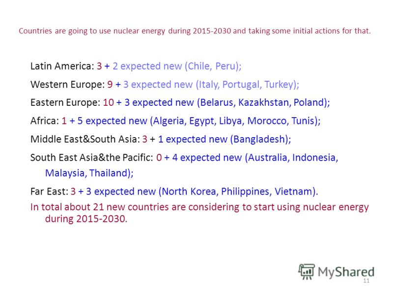 11 Countries are going to use nuclear energy during 2015-2030 and taking some initial actions for that. Latin America: 3 + 2 expected new (Chile, Peru); Western Europe: 9 + 3 expected new (Italy, Portugal, Turkey); Eastern Europe: 10 + 3 expected new