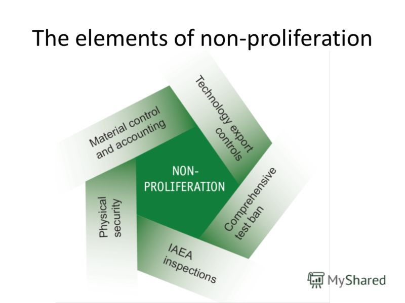 The elements of non-proliferation