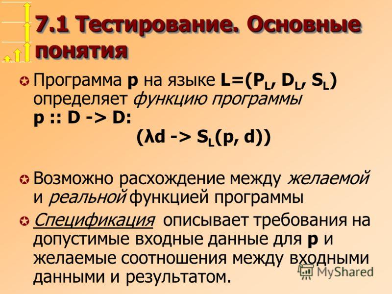 7.1 Tестированиe. Основные понятия µ Программа p на языке L=(P L, D L, S L ) определяет функцию программы p :: D -> D: (λd -> S L (p, d)) µ Возможно расхождение между желаемой и реальной функцией программы µ Спецификация описывает требования на допус