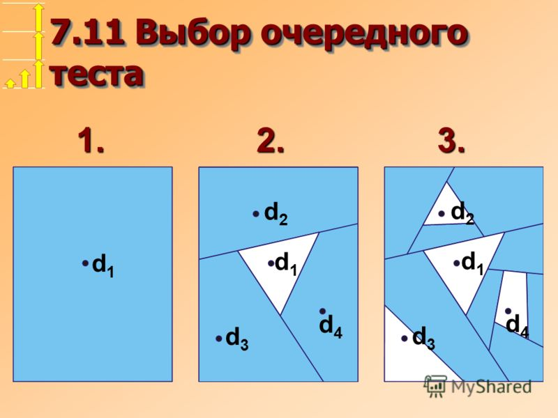 7.11 Выбор очередного теста d1d1 d1d1 d2d2 d3d3 d4d4 d1d1 d2d2 d3d3 d4d4 1. 2. 3.