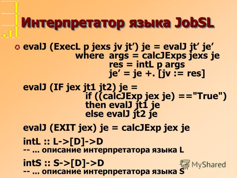 Интерпретатор языка JobSL µ evalJ (ExecL p jexs jv jt) je = evalJ jt je where args = calcJExps jexs je res = intL p args je = je +. [jv := res] evalJ (IF jex jt1 jt2) je = if ((calcJExp jex je) ==