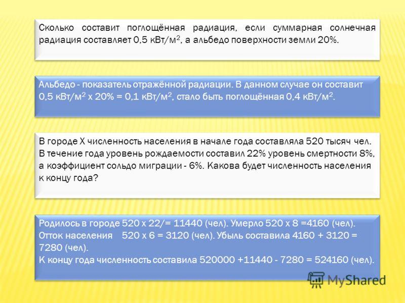 Сколько составит поглощённая радиация, если суммарная солнечная радиация составляет 0,5 кВт/м 2, а альбедо поверхности земли 20%. Альбедо - показатель отражённой радиации. В данном случае он составит 0,5 кВт/м 2 х 20% = 0,1 кВт/м 2, стало быть поглощ