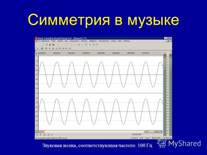 Симметрия в музыке Звуковая волна, соответствующая частоте 100 Гц