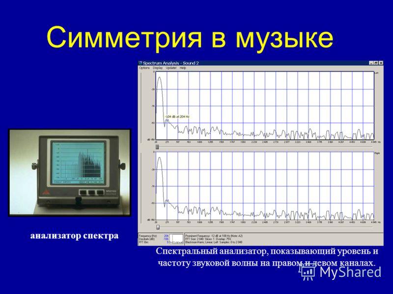 Симметрия в музыке анализатор спектра Спектральный анализатор, показывающий уровень и частоту звуковой волны на правом и левом каналах.