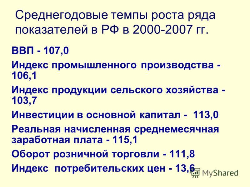 Среднегодовые темпы роста ряда показателей в РФ в 2000-2007 гг. ВВП - 107,0 Индекс промышленного производства - 106,1 Индекс продукции сельского хозяйства - 103,7 Инвестиции в основной капитал - 113,0 Реальная начисленная среднемесячная заработная пл