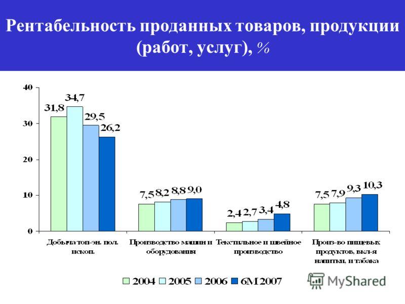 Рентабельность проданных товаров, продукции (работ, услуг), %