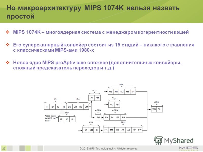 29 © 2012 MIPS Technologies, Inc. All rights reserved. Но микроархитектуру MIPS 1074K нельзя назвать простой MIPS 1074K – многоядерная система c менеджером когерентности кэшей Его суперскалярный конвейер состоит из 15 стадий – никакого стравнения с к