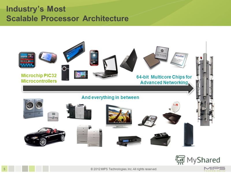 5 © 2012 MIPS Technologies, Inc. All rights reserved. Industrys Most Scalable Processor Architecture Microchip PIC32 Microcontrollers 64-bit Multicore Chips for Advanced Networking And everything in between